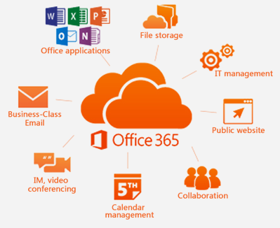 Microsoft Office 365 | Office 365 | Microsoft 365 |Everdata